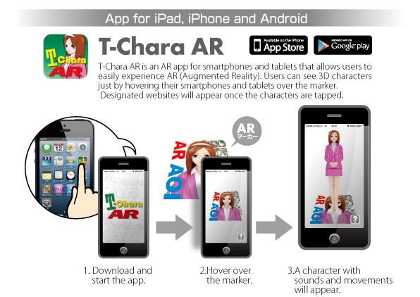 T-Chara AR is an AR app for smartphones and tablets that allows users to easily experience AR (Augmented Reality). Users can see 3D characters just by hovering their smartphones and tablets over the marker. Designated websites will appear once the characters are tapped. © 有限会社田中印刷所